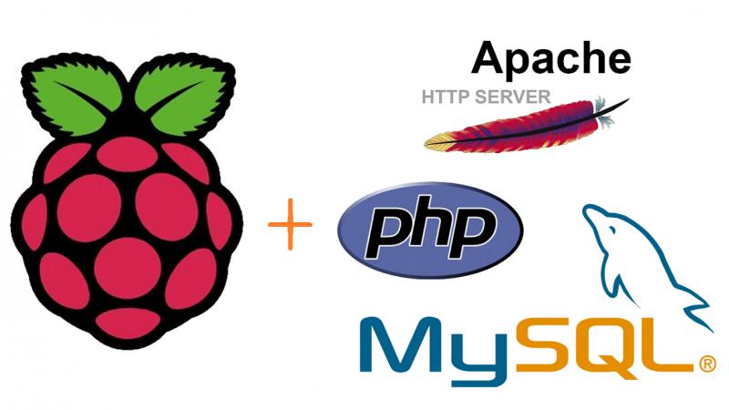 Creare un Web Server con Raspberry Pi